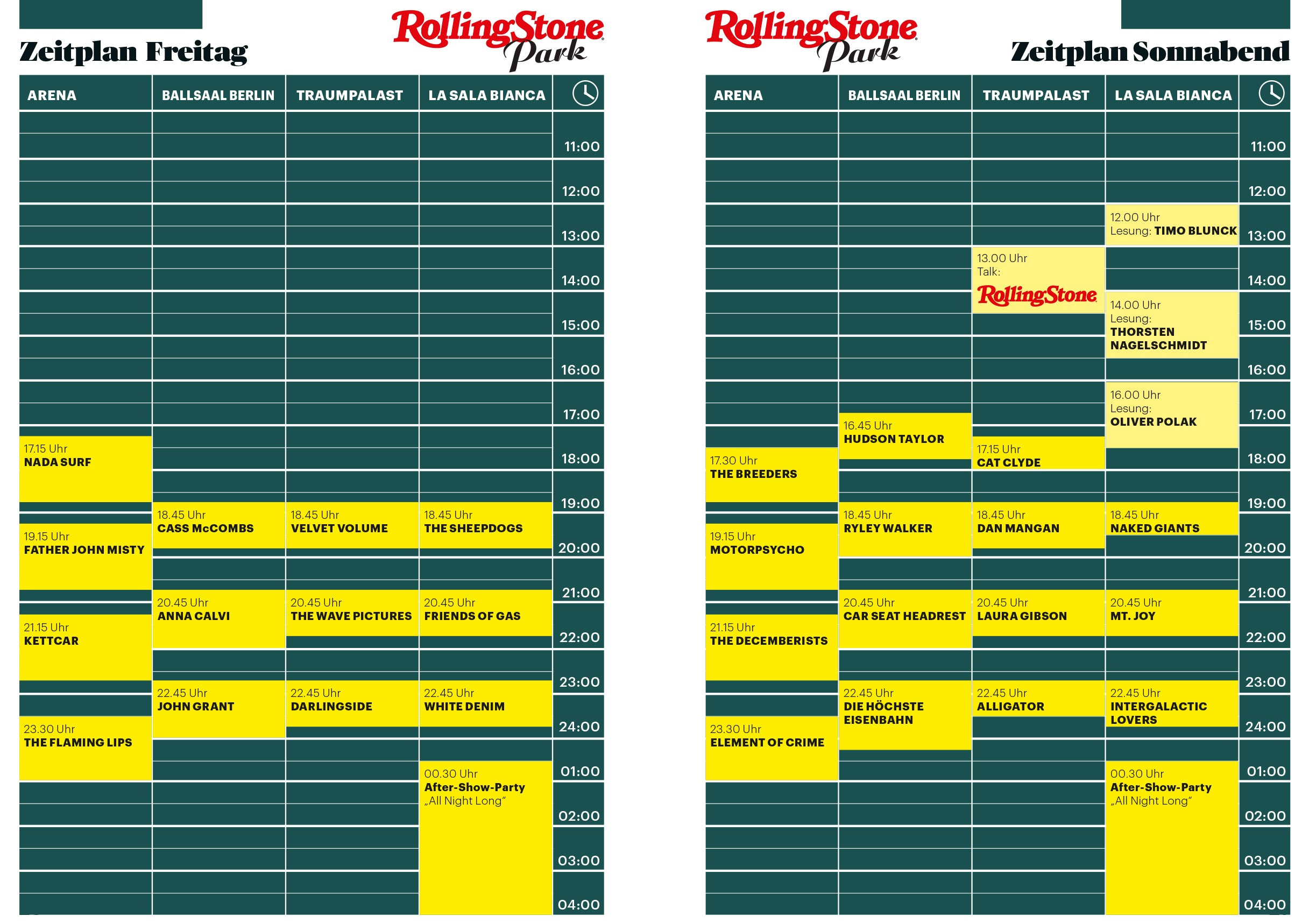 Rolling Stone Park 2018 Running Order